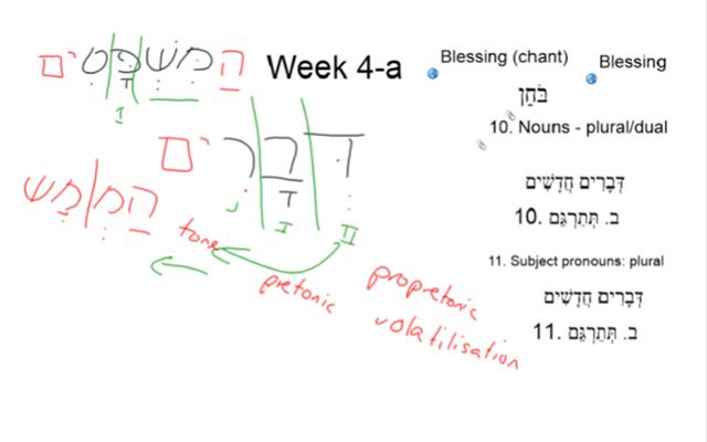 Annotations hand-written directly onto preprepared Hebrew texts on the interactive whiteboard