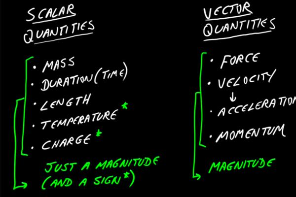 Screenshot showing teaching notes, from one of Professor Benjamin's videos
